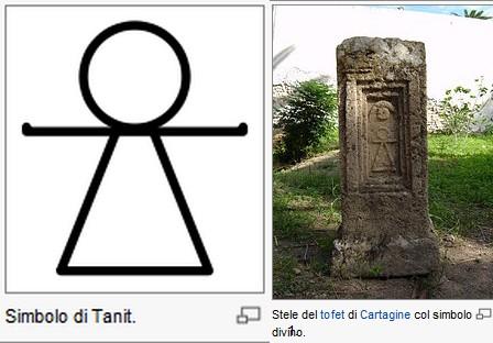 simbolo-tanit