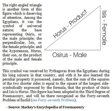 triangolo-enciclopedia-massoneria